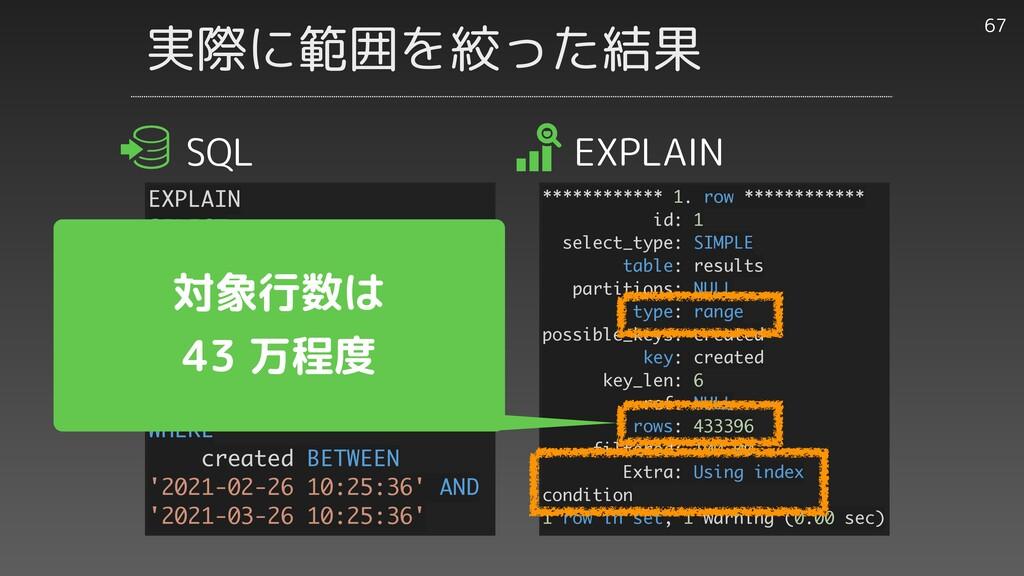 実際に範囲を絞った結果 67 EXPLAIN SELECT id, work_id, user...