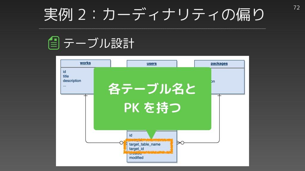 実例 2:カーディナリティの偏り 72 テーブル設計 各テーブル名と   PK を持つ