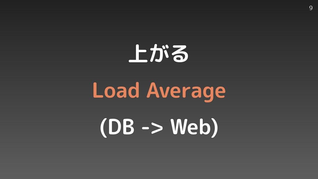 9 上がる   Load Average   (DB -> Web)