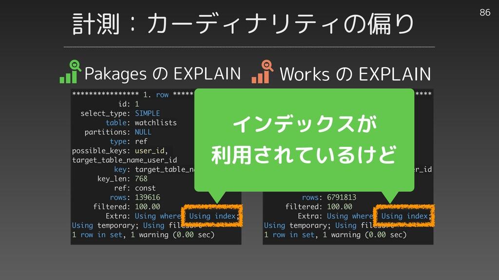 Pakages の EXPLAIN **************** 1. row *****...