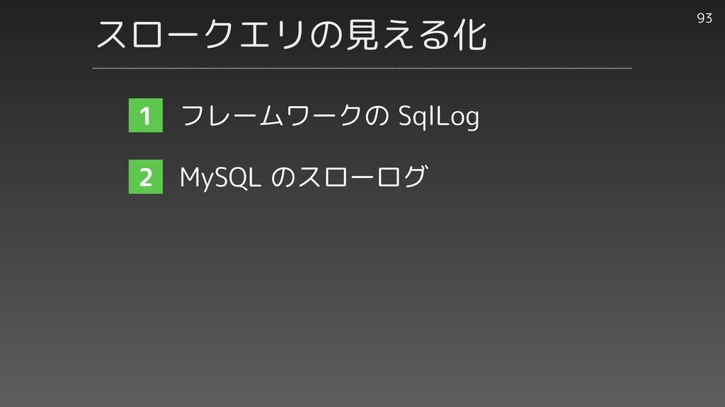 スロークエリの見える化 93 1 2 2 フレームワークの SqlLog   MySQL のス...