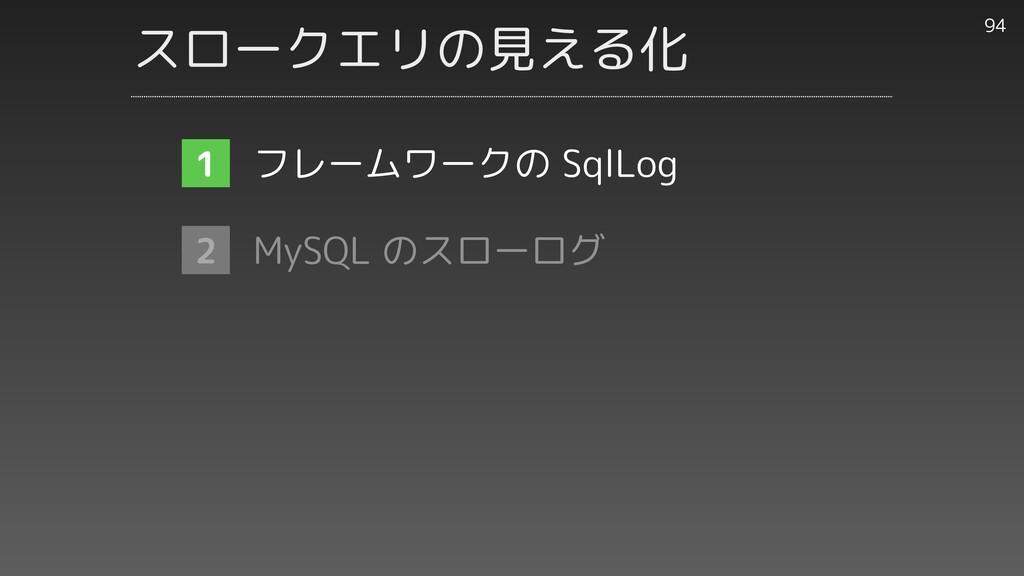 スロークエリの見える化 94 1 2 2 フレームワークの SqlLog   MySQL のス...