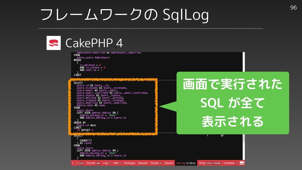 フレームワークの SqlLog 96 CakePHP 4 画面で実行された   SQL が全て...