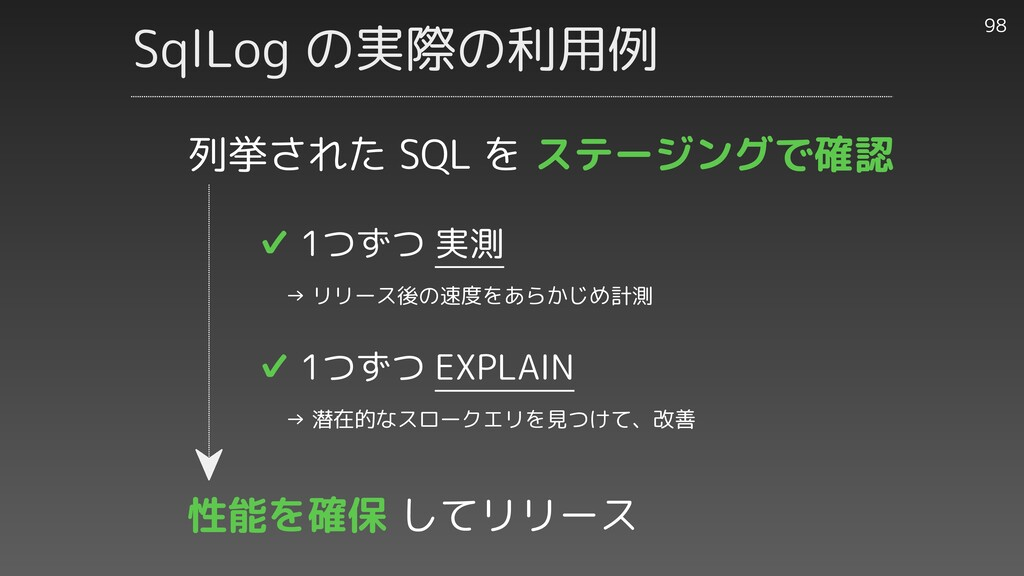 SqlLog の実際の利用例 98 ✔︎ 1つずつ 実測   → リリース後の速度をあらかじめ...
