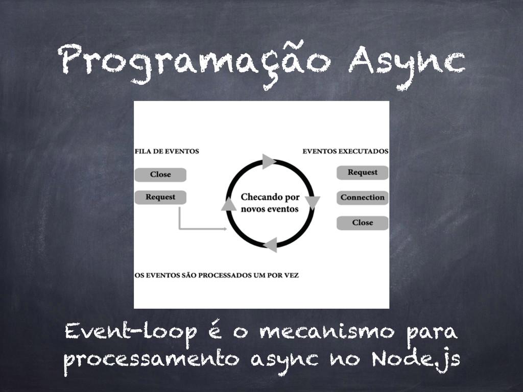Programação Async Event-loop é o mecanismo para...