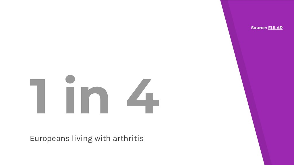 1 in 4 Europeans living with arthritis Source: ...