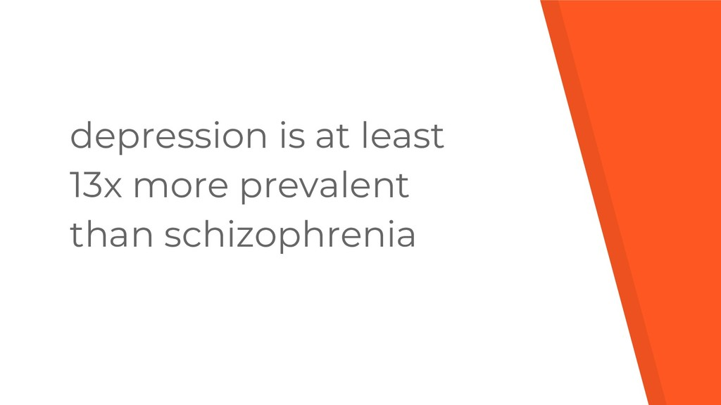 depression is at least 13x more prevalent than ...
