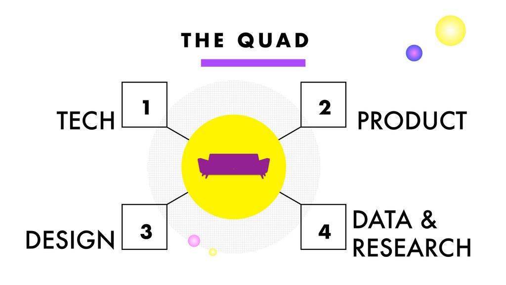 1 2 3 4 T H E Q UA D TECH DESIGN PRODUCT DATA &...