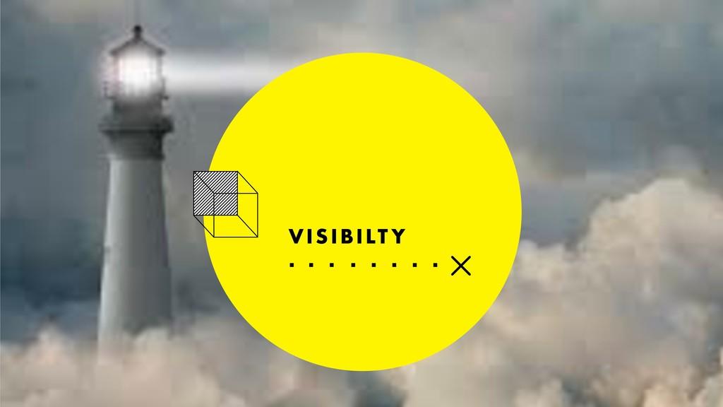 VISIBILT Y