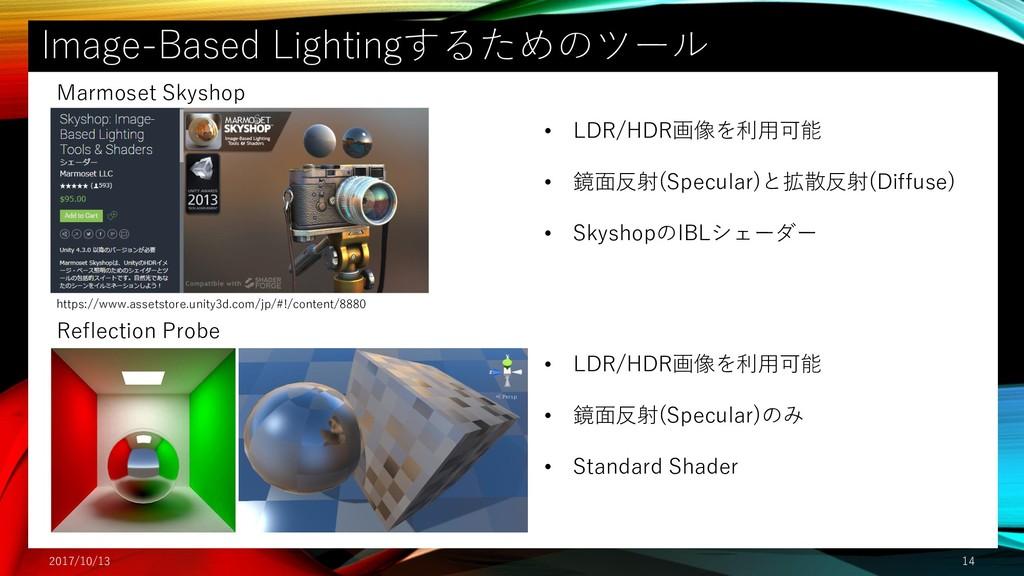 Image-Based Lightingするためのツール 2017/10/13 14 Refl...