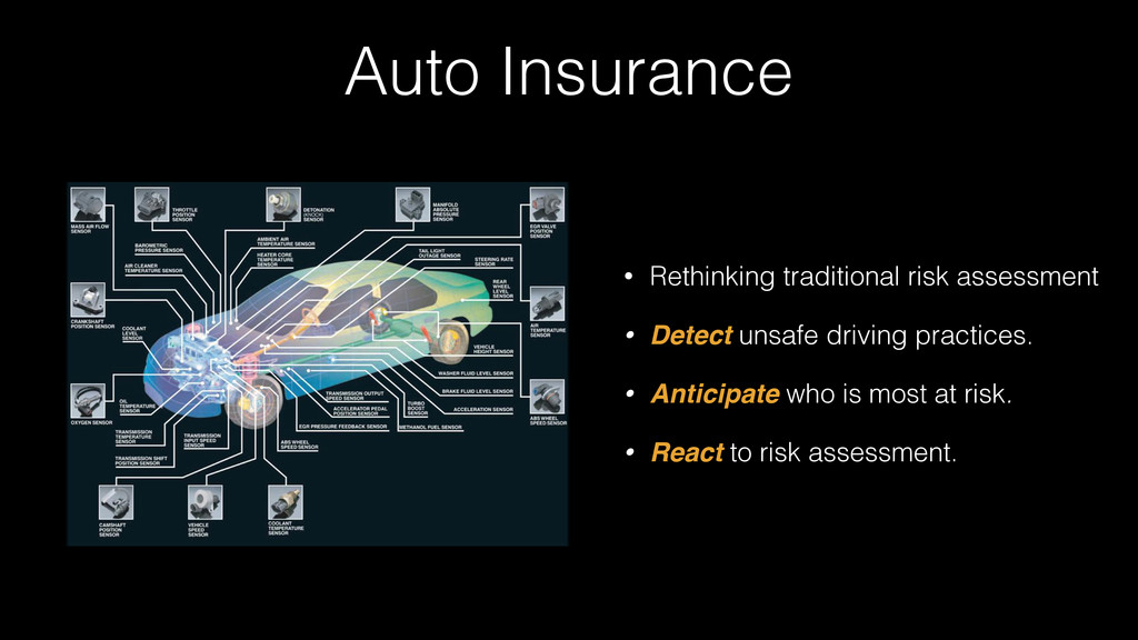 Auto Insurance • Rethinking traditional risk as...