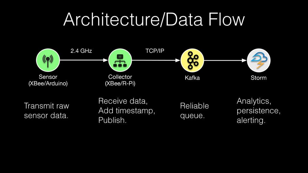 Architecture/Data Flow Transmit raw sensor data...