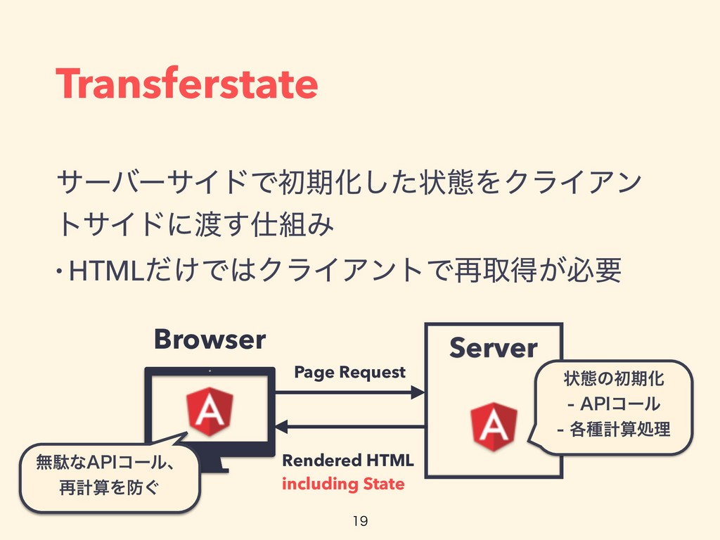 Transferstate αʔόʔαΠυͰॳظԽͨ͠ঢ়ଶΛΫϥΠΞϯ ταΠυʹ͢Έ ...