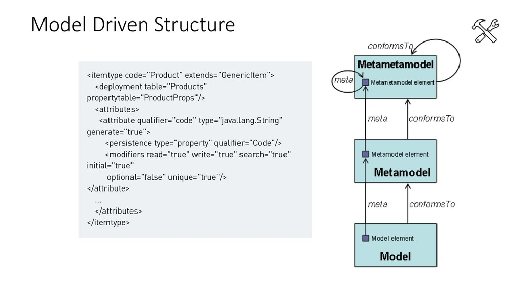 Model Driven Structure