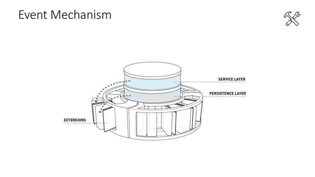 Event Mechanism