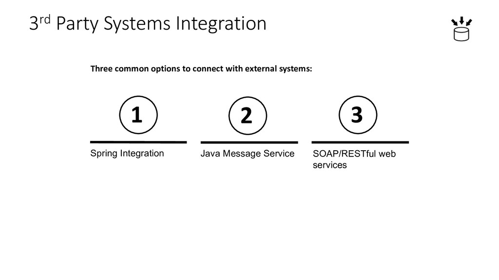 3rd Party Systems Integration Three common opti...
