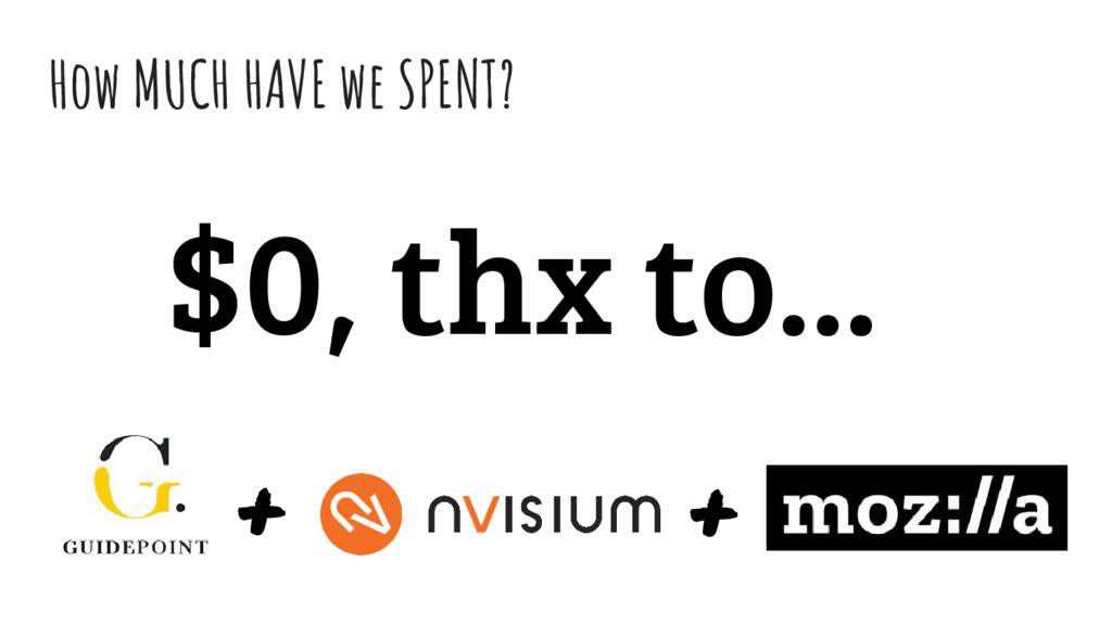 How MUCH HAVE we SPENT? $0, thx to... + +