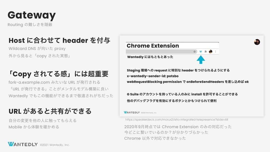 ©2021 Wantedly, Inc. 20209݄Ͱ Chrome Extensi...
