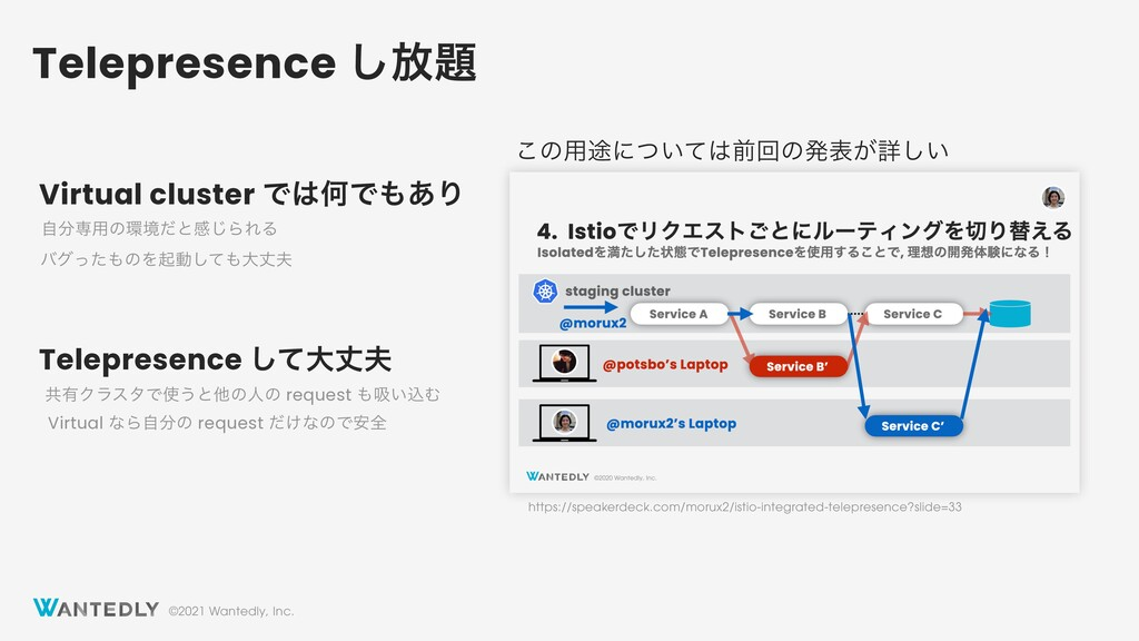 ©2021 Wantedly, Inc. Telepresence ͠์ Virtual c...