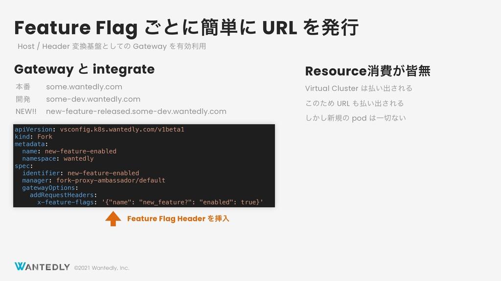 ©2021 Wantedly, Inc. Feature Flag ͝ͱʹ؆୯ʹ URL Λൃ...
