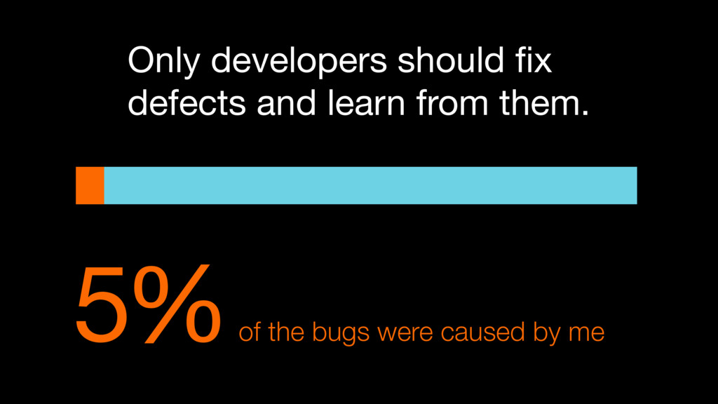 5% of the bugs were caused by me Only developer...