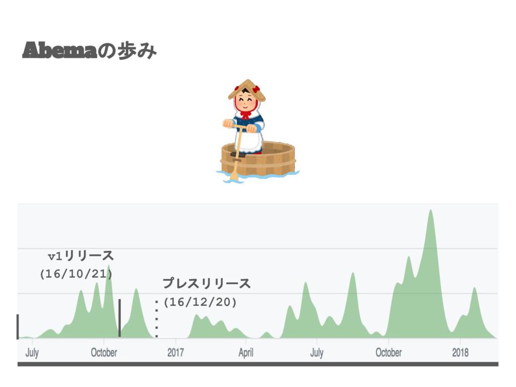Abemaの歩み v1リリース (16/10/21) プレスリリース (16/12/20)