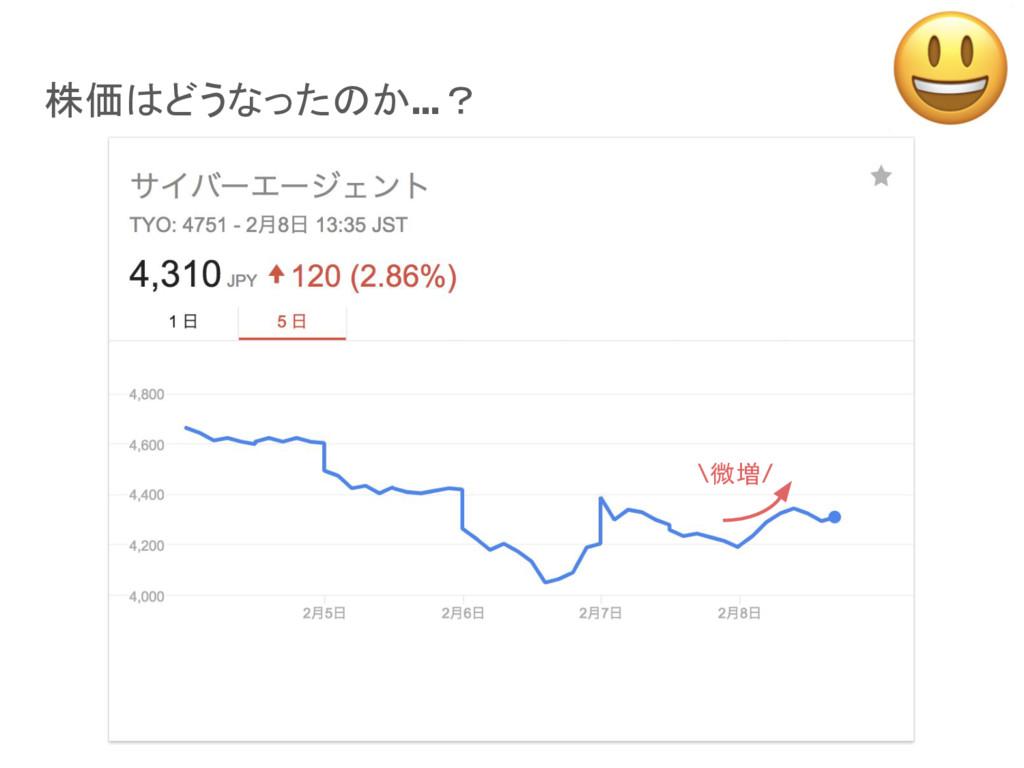 \微増/ 株価はどうなったのか...?