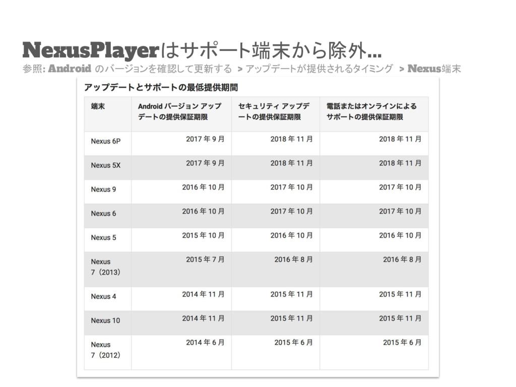NexusPlayerはサポート端末から除外... 参照: Android のバージョンを確認...