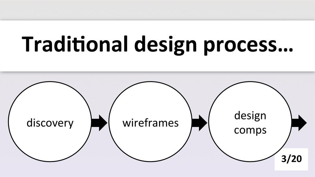 Tradi-onal design process…  3/20  d...