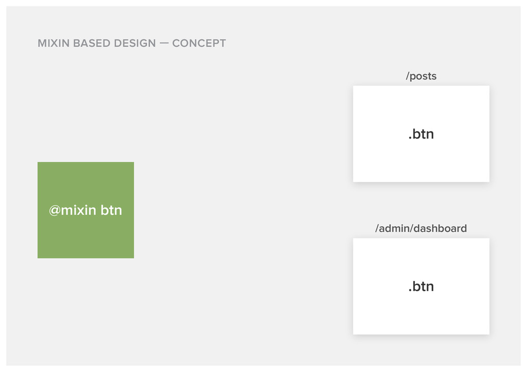MIXIN BASED DESIGN CONCEPT /posts .btn @mixin b...