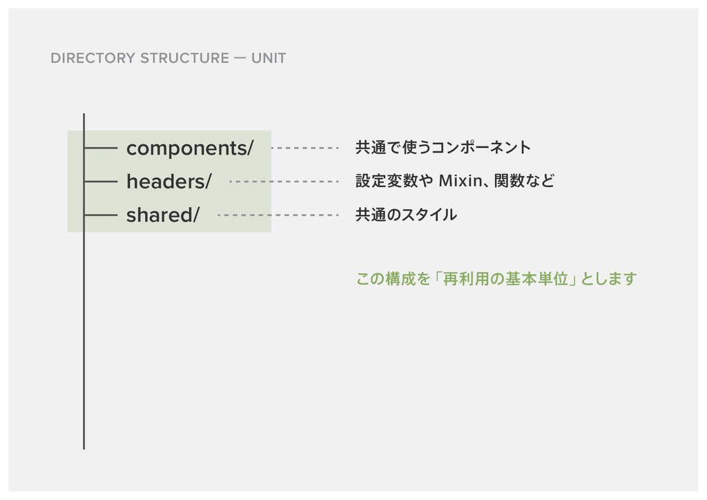 DIRECTORY STRUCTURE UNIT components/ headers/ s...