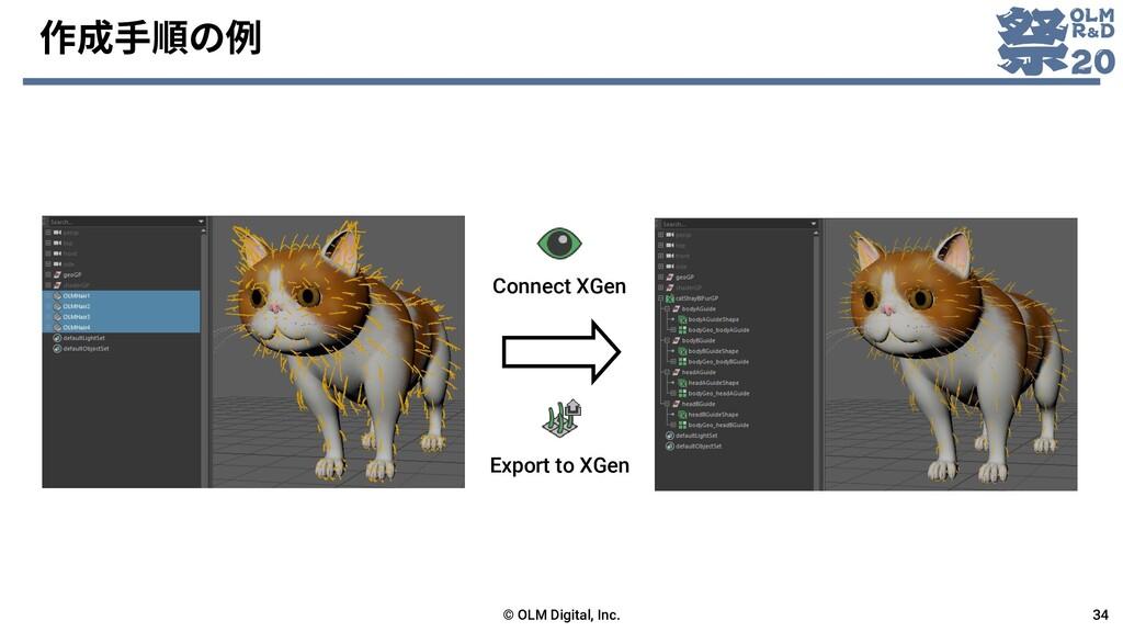 作成手順の例 © OLM Digital, Inc. 34 Connect XGen Expo...