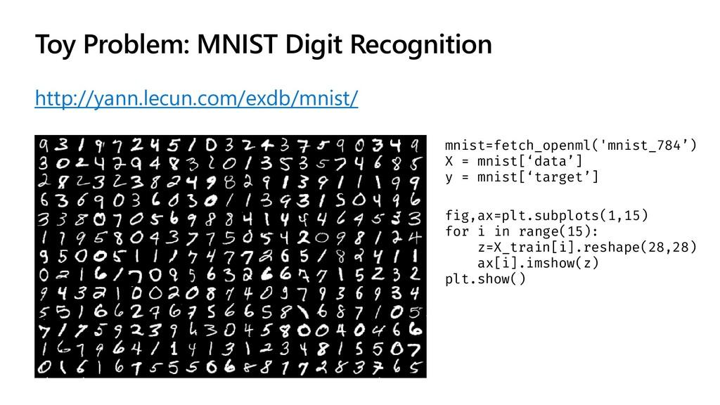 Toy Problem: MNIST Digit Recognition http://yan...
