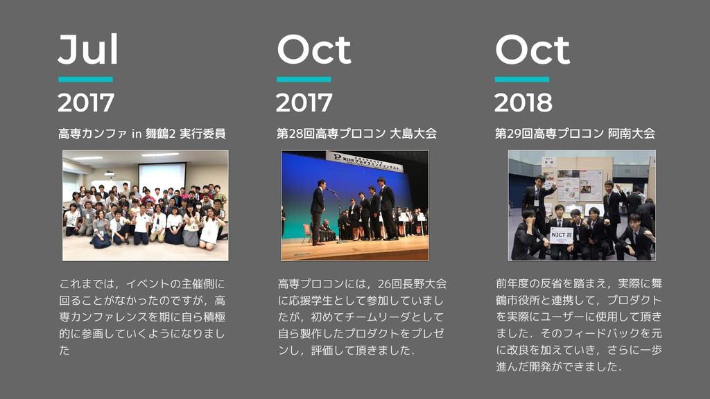 高専カンファ in 舞鶴2 実行委員 Jul 2017 これまでは,イベントの主催側に 回るこ...