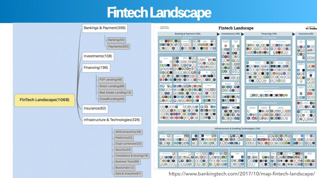 'JOUFDI-BOETDBQF https://www.bankingtech.com/2...