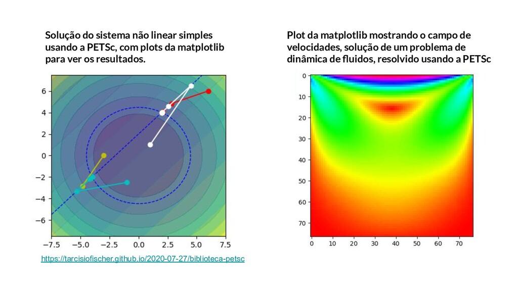 Solução do sistema não linear simples usando a ...
