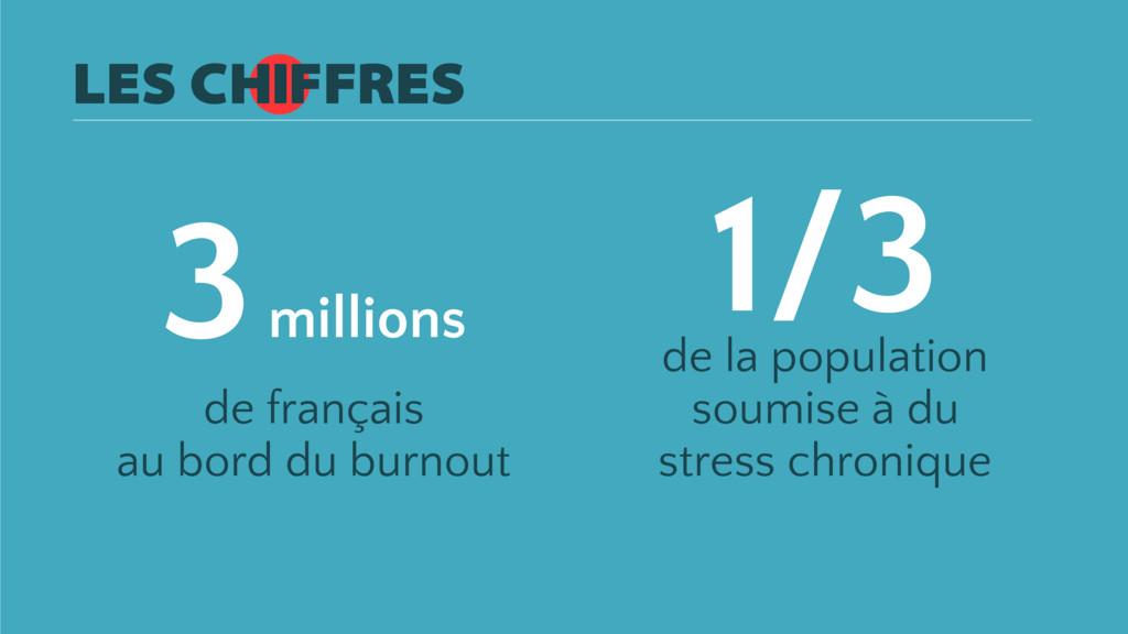 de la population soumise à du stress chronique ...