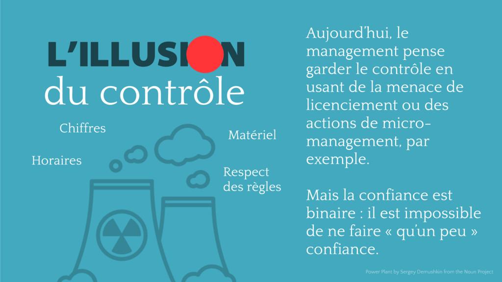 L'ILLUSION du contrôle Power Plant by Sergey De...