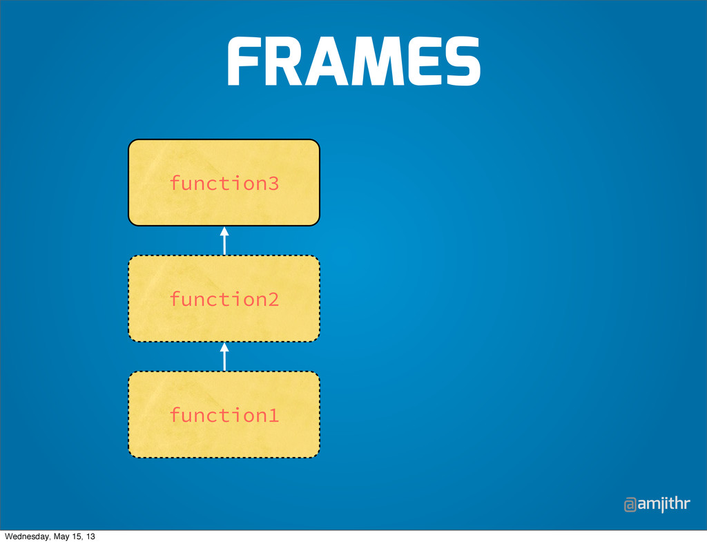 @amjithr function3 function2 function1 FRAMES W...