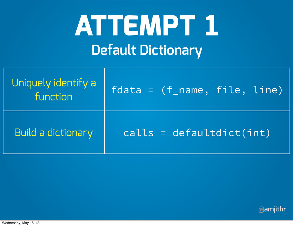 @amjithr Default Dictionary Uniquely identify a...