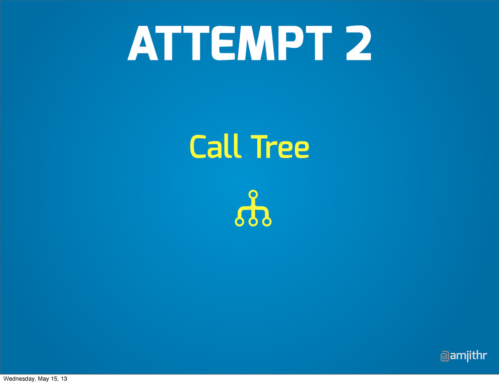 @amjithr Call Tree  ATTEMPT Wednesday, May 15, ...