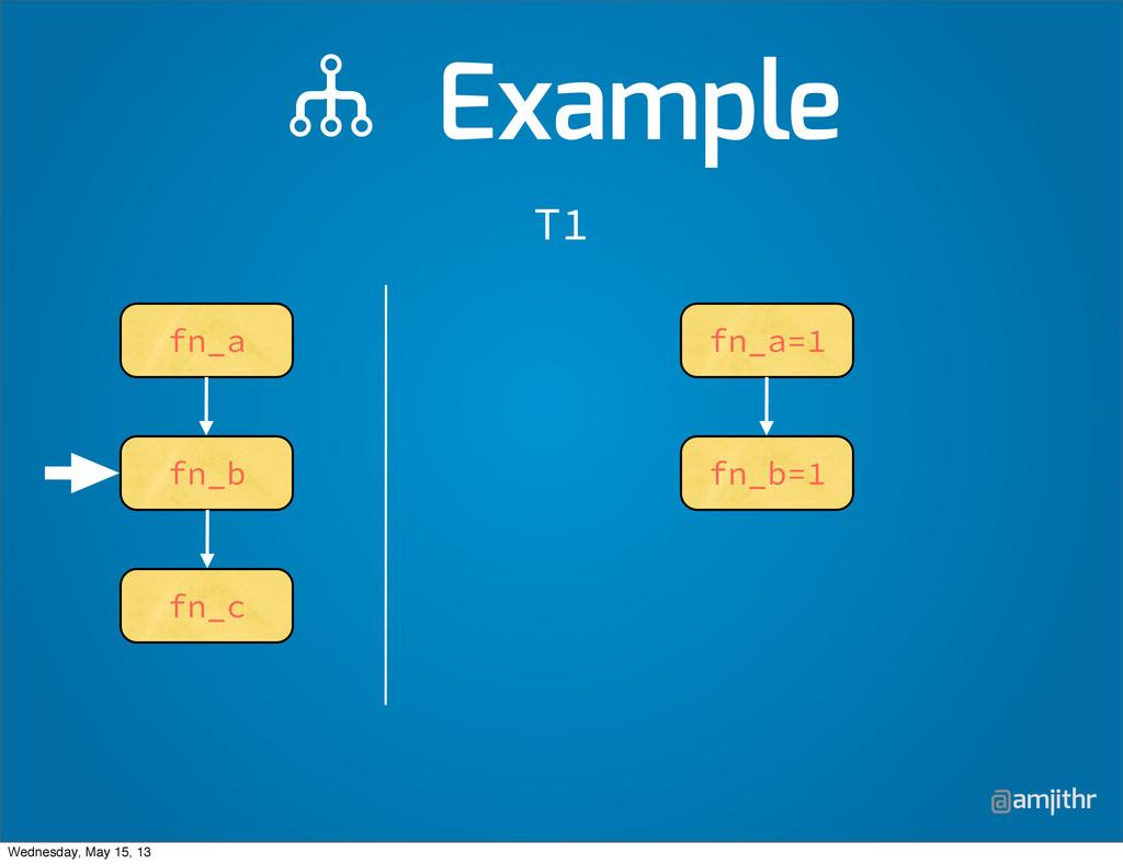 @amjithr  Example fn_a fn_b fn_c T1 fn_a=1 fn_b...