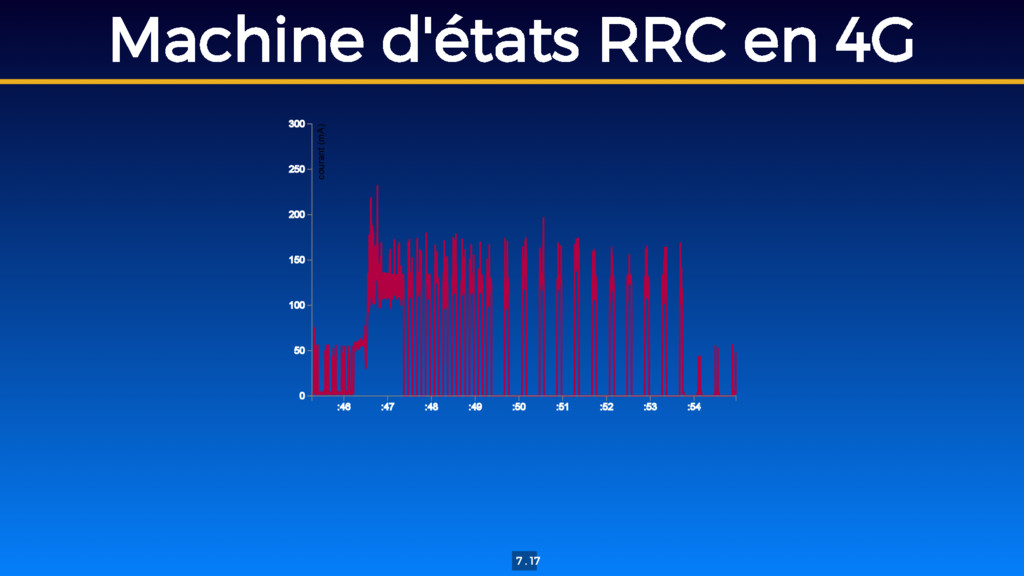 Machine d'états RRC en 4G :46 :46 :47 :47 :48 :...