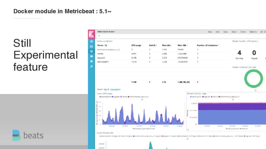Still Experimental feature Docker module in Met...