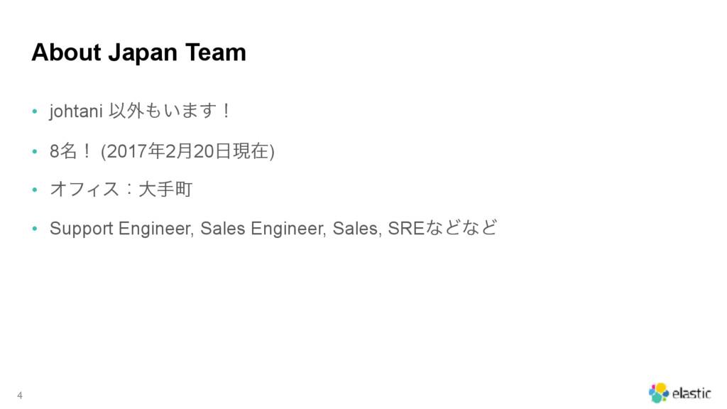 About Japan Team • johtani Ҏ֎͍·͢ʂ • 8໊ʂ (2017...