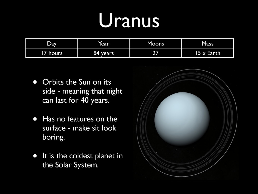 Uranus • Orbits the Sun on its side - meaning t...