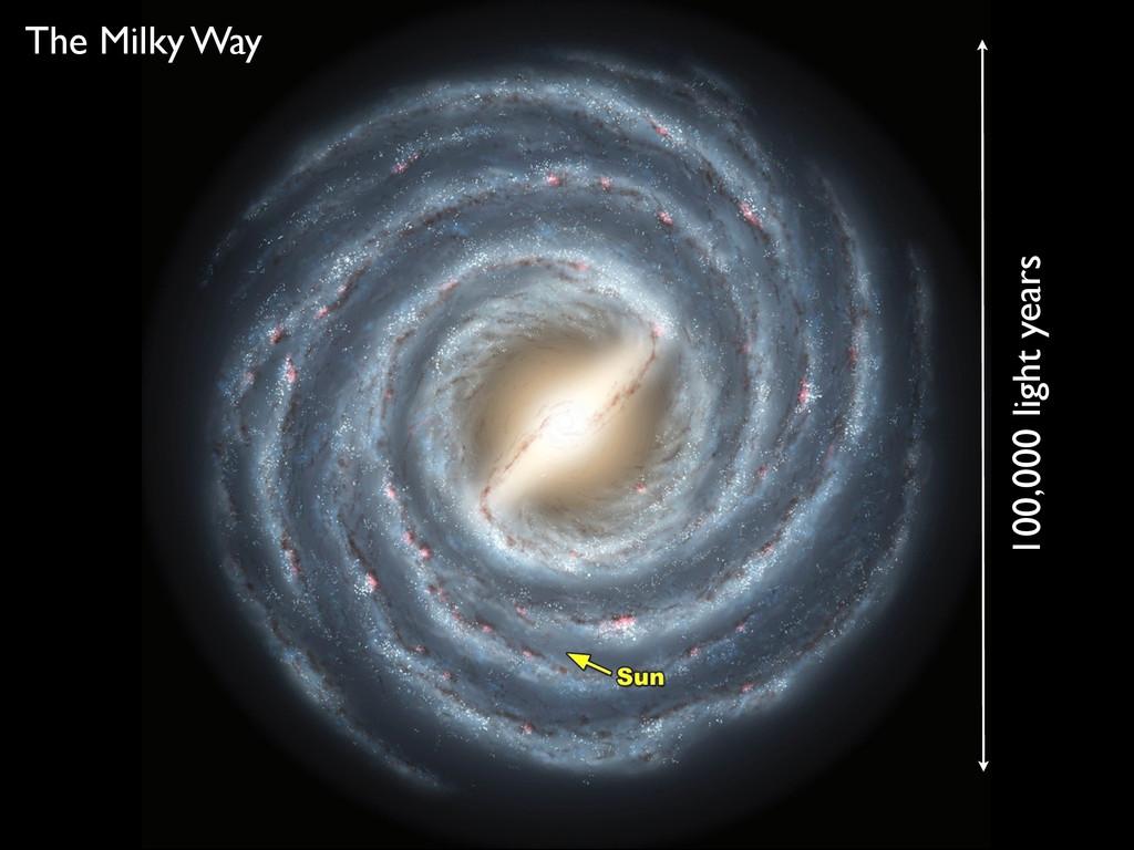 100,000 light years The Milky Way