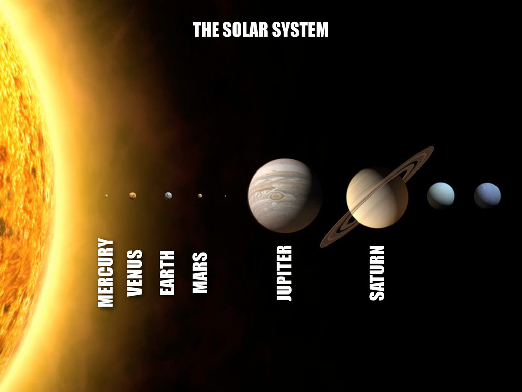 MERCURY VENUS EARTH MARS JUPITER SATURN THE SOL...