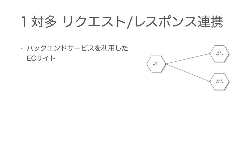 ̍ରଟϦΫΤετϨεϙϯε࿈ܞ w όοΫΤϯυαʔϏεΛར༻ͨ͠ &$αΠτ