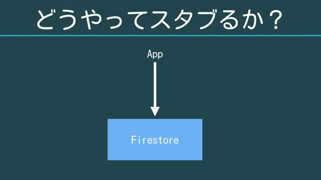 どうやってスタブるか? Firestore App